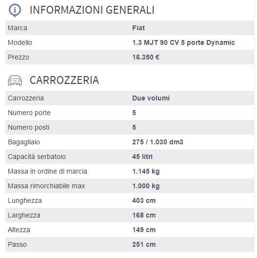 2016-01-04 18_07_04-Fiat Grande Punto 1.3 MJT 90 CV 5 porte Dynamic_ prezzo e scheda tecnica - Autom